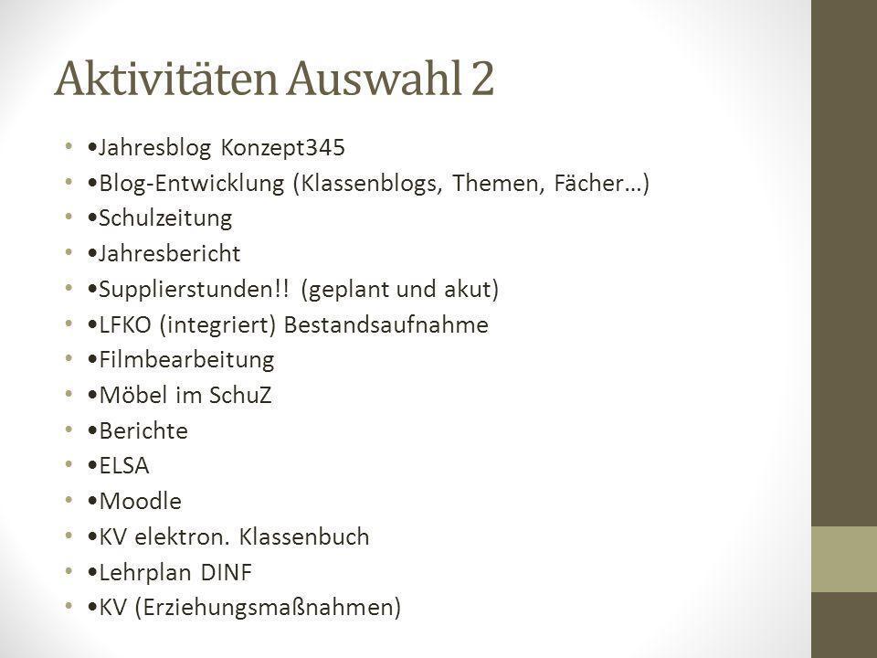 Aktivitäten Auswahl 2 Jahresblog Konzept345 Blog-Entwicklung (Klassenblogs, Themen, Fächer…) Schulzeitung Jahresbericht Supplierstunden!.