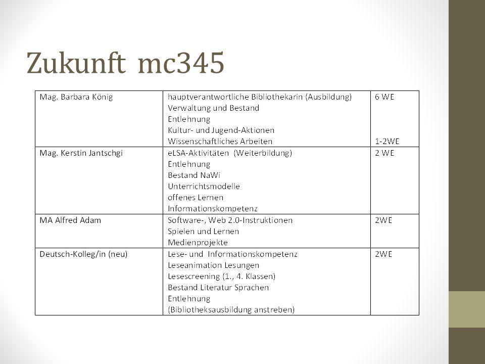 Zukunft mc345