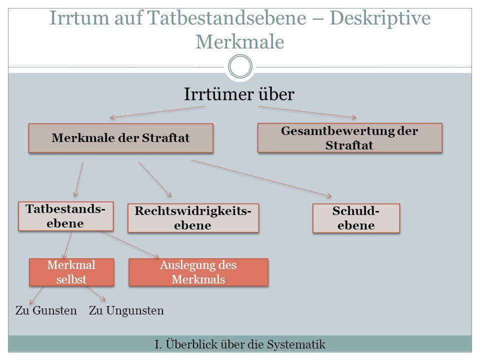 Irrtum auf Tatbestandsebene – Deskriptive Merkmale Irrtümer über I.