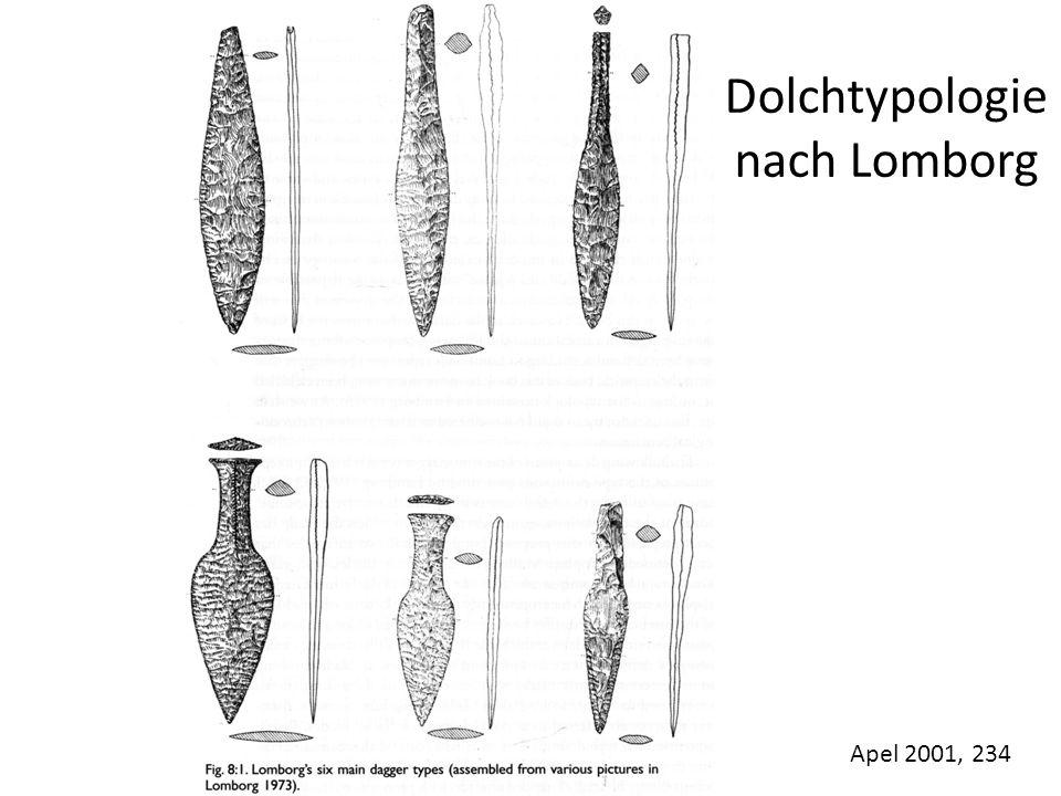 Dolchtypologie nach Lomborg Apel 2001, 234