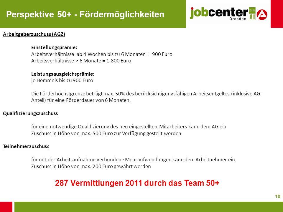 10 Perspektive 50+ - Fördermöglichkeiten Arbeitgeberzuschuss (AGZ) Einstellungsprämie: Arbeitsverhältnisse ab 4 Wochen bis zu 6 Monaten = 900 Euro Arb