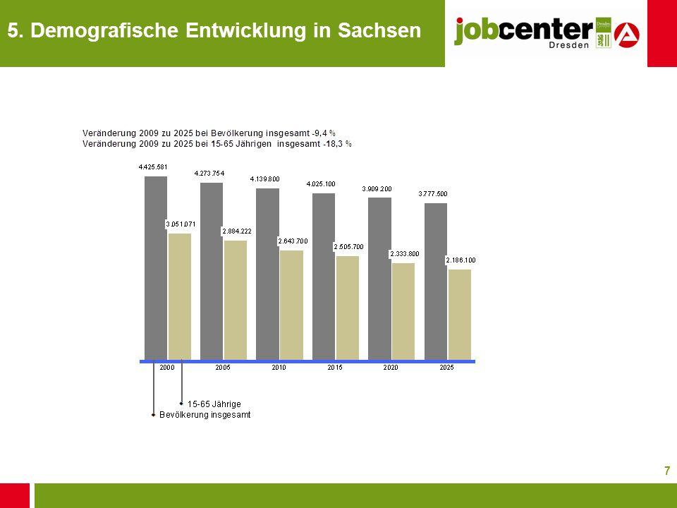 7 5. Demografische Entwicklung in Sachsen