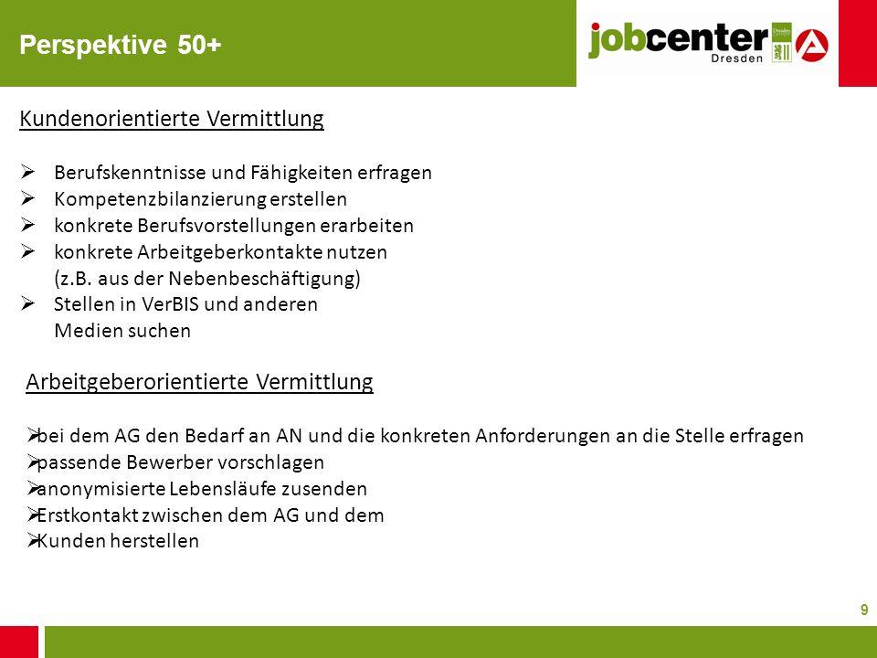 10 Perspektive 50+ - Fördermöglichkeiten Arbeitgeberzuschuss (AGZ) Einstellungsprämie: Arbeitsverhältnisse ab 4 Wochen bis zu 6 Monaten = 900 Euro Arbeitsverhältnisse > 6 Monate = 1.800 Euro Leistungsausgleichsprämie: je Hemmnis bis zu 900 Euro Die Förderhöchstgrenze beträgt max.