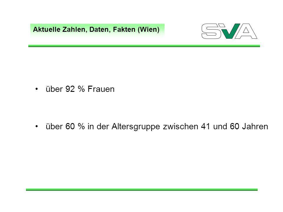 Aktuelle Zahlen, Daten, Fakten (Wien) über 92 % Frauen über 60 % in der Altersgruppe zwischen 41 und 60 Jahren