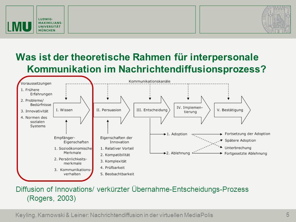 5 Keyling, Karnowski & Leiner: Nachrichtendiffusion in der virtuellen MediaPolis Was ist der theoretische Rahmen für interpersonale Kommunikation im N