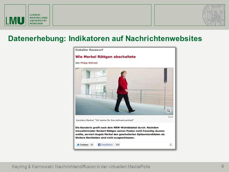 9 Keyling & Karnowski: Nachrichtendiffusion in der virtuellen MediaPolis Datenerhebung: Indikatoren auf Nachrichtenwebsites