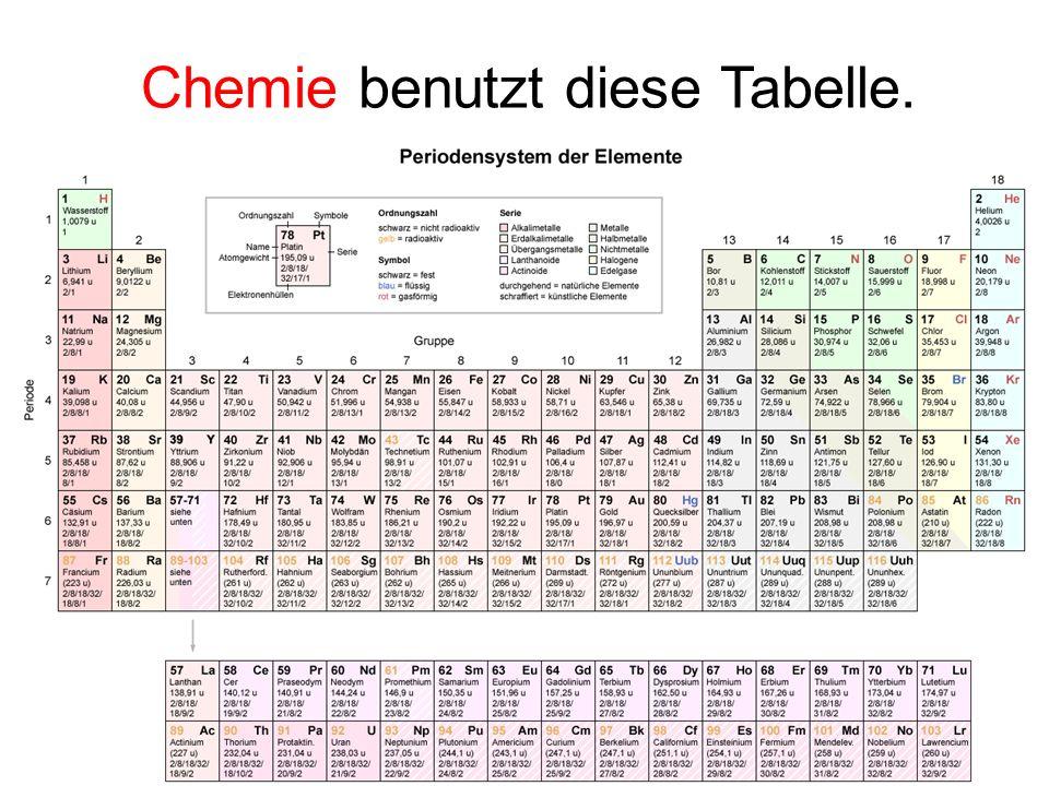 Chemie benutzt diese Tabelle.