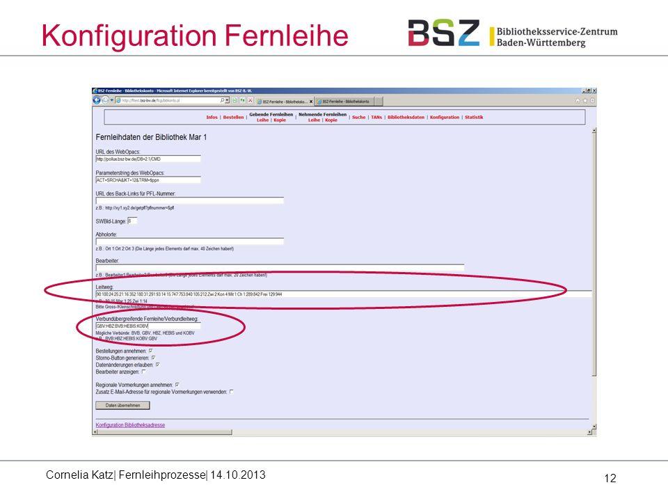 12 Konfiguration Fernleihe Cornelia Katz| Fernleihprozesse| 14.10.2013
