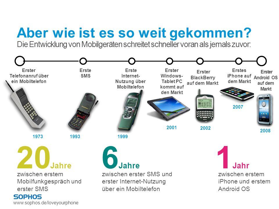 www.sophos.de/loveyourphone Aber wie ist es so weit gekommen? Die Entwicklung von Mobilgeräten schreitet schneller voran als jemals zuvor: Erster Tele