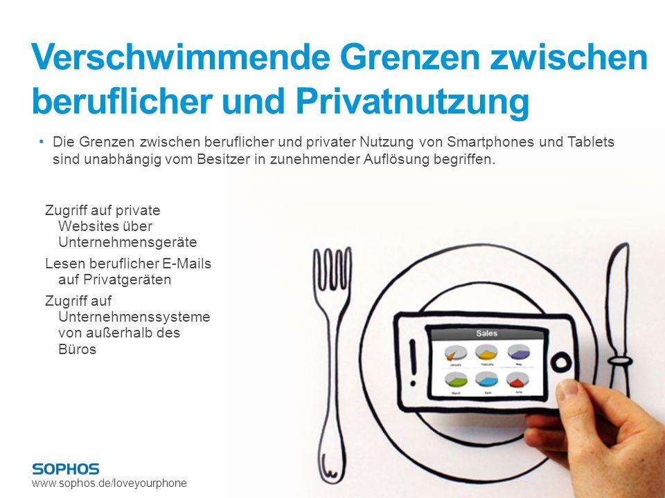 www.sophos.de/loveyourphone Verschwimmende Grenzen zwischen beruflicher und Privatnutzung Zugriff auf private Websites über Unternehmensgeräte Lesen b