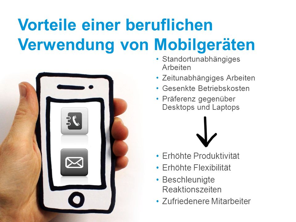www.sophos.de/loveyourphone Datenverlust Finanzdiebstahl Gerätediebstahl oder - verlust Mobile Malware (z.B.