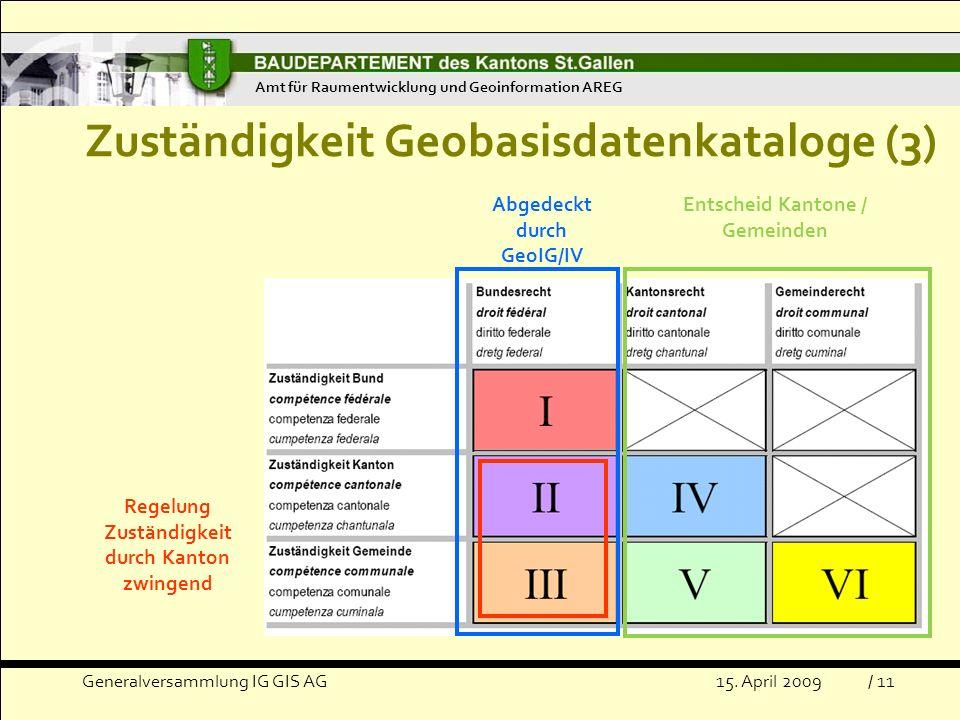 Generalversammlung IG GIS AG15.