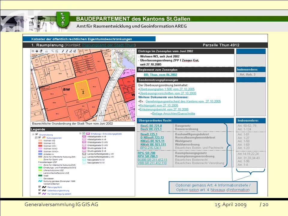 Generalversammlung IG GIS AG15. April 2009 Amt für Raumentwicklung und Geoinformation AREG / 20