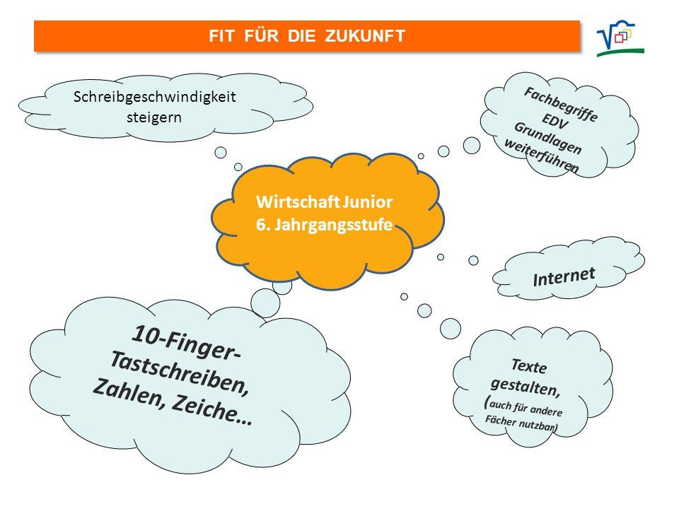 Fachbegriffe EDV Grundlagen weiterführen Schreibgeschwindigkeit steigern Internet Texte gestalten, ( auch für andere Fächer nutzbar) 10-Finger- Tastsc