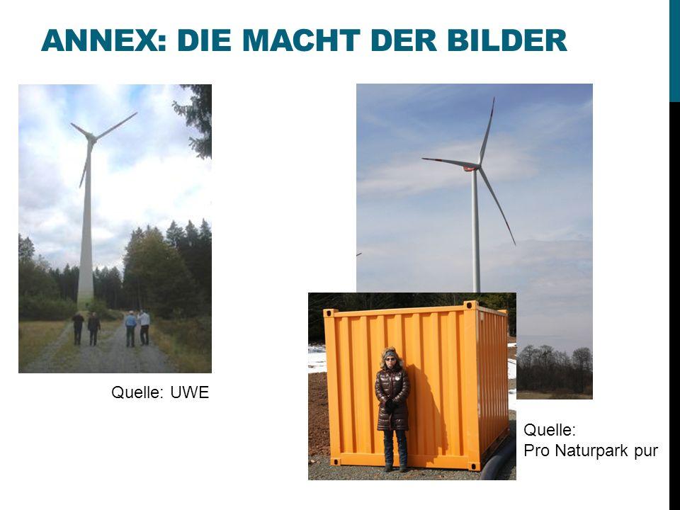 ANNEX: DIE MACHT DER BILDER Quelle: UWE Quelle: Pro Naturpark pur
