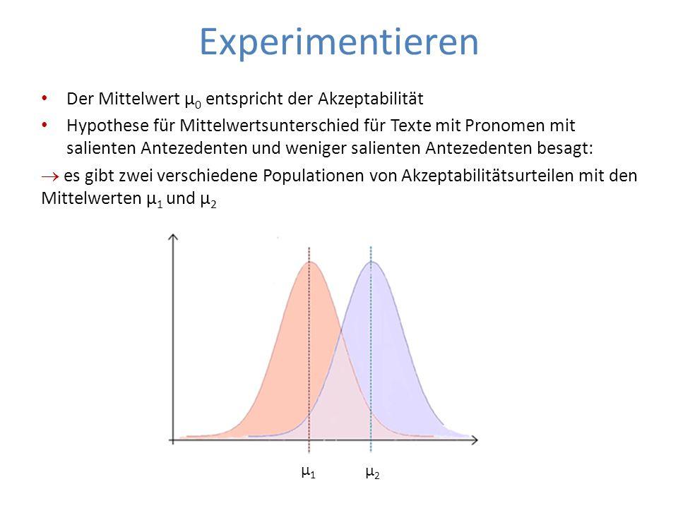 Experimentieren Der Mittelwert μ 0 entspricht der Akzeptabilität Hypothese für Mittelwertsunterschied für Texte mit Pronomen mit salienten Antezedente