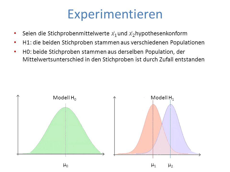 Experimentieren μ0μ0 μ1μ1 μ2μ2 Modell H 0 Modell H 1