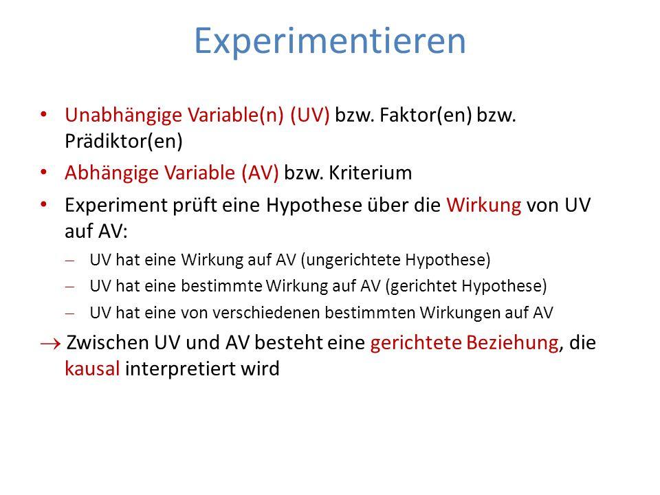 Experimentieren Unabhängige Variable(n) (UV) bzw. Faktor(en) bzw. Prädiktor(en) Abhängige Variable (AV) bzw. Kriterium Experiment prüft eine Hypothese