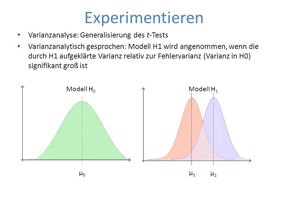 Experimentieren Varianzanalyse: Generalisierung des t-Tests Varianzanalytisch gesprochen: Modell H1 wird angenommen, wenn die durch H1 aufgeklärte Var