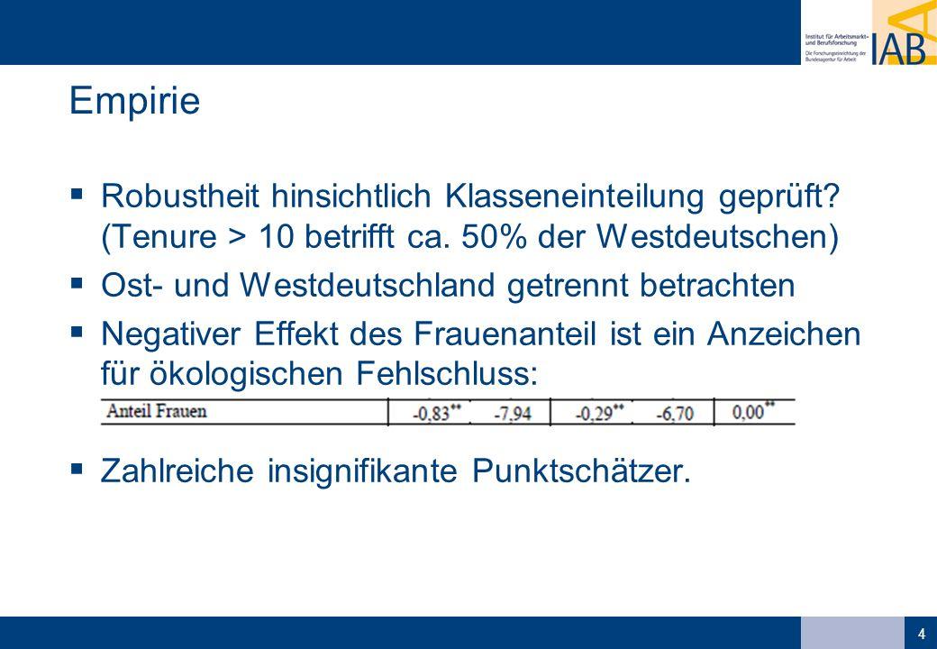Empirie Robustheit hinsichtlich Klasseneinteilung geprüft? (Tenure > 10 betrifft ca. 50% der Westdeutschen) Ost- und Westdeutschland getrennt betracht
