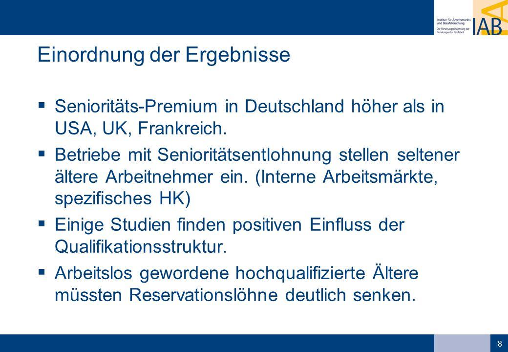 Einordnung der Ergebnisse Senioritäts-Premium in Deutschland höher als in USA, UK, Frankreich. Betriebe mit Senioritätsentlohnung stellen seltener ält