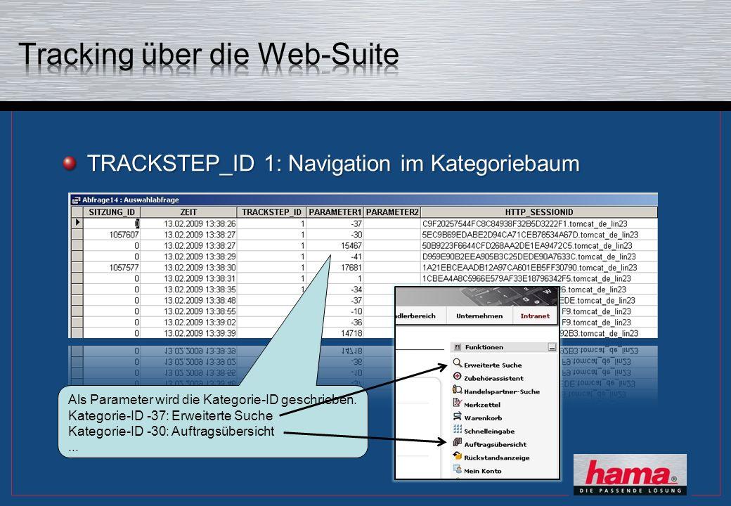 TRACKSTEP_ID 1: Navigation im Kategoriebaum Als Parameter wird die Kategorie-ID geschrieben. Kategorie-ID -37: Erweiterte Suche Kategorie-ID -30: Auft