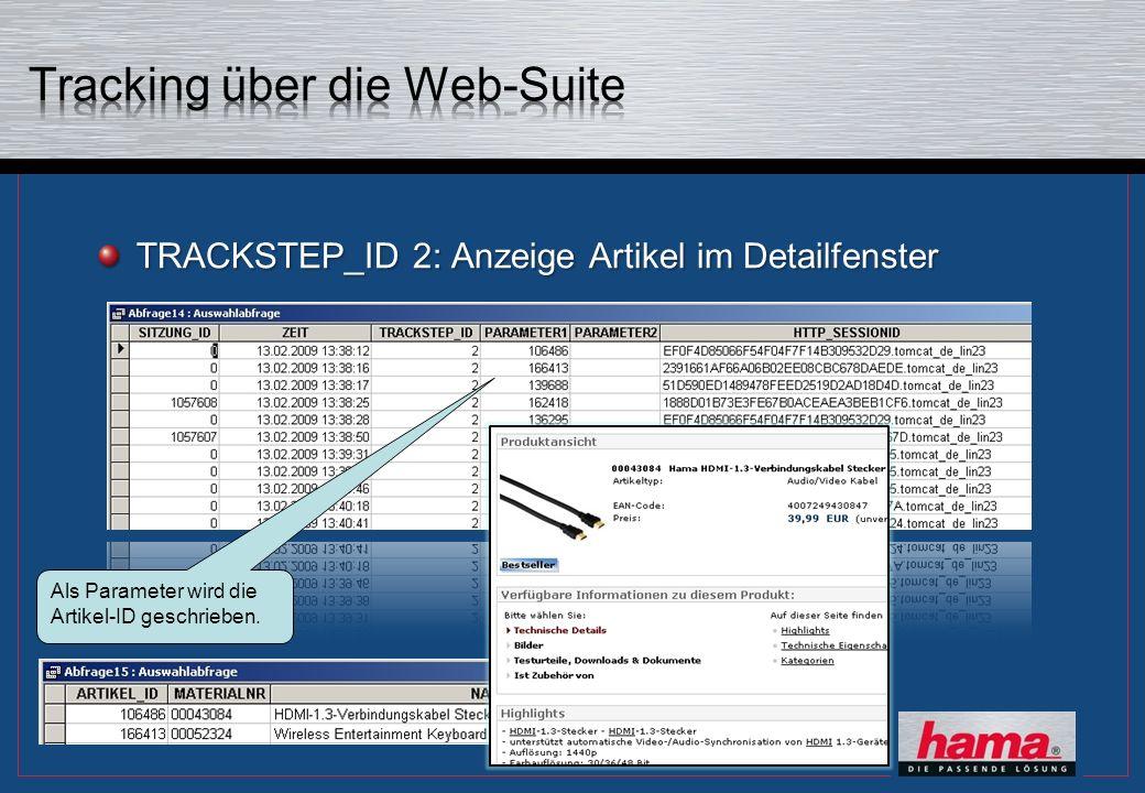 TRACKSTEP_ID 2: Anzeige Artikel im Detailfenster Als Parameter wird die Artikel-ID geschrieben.