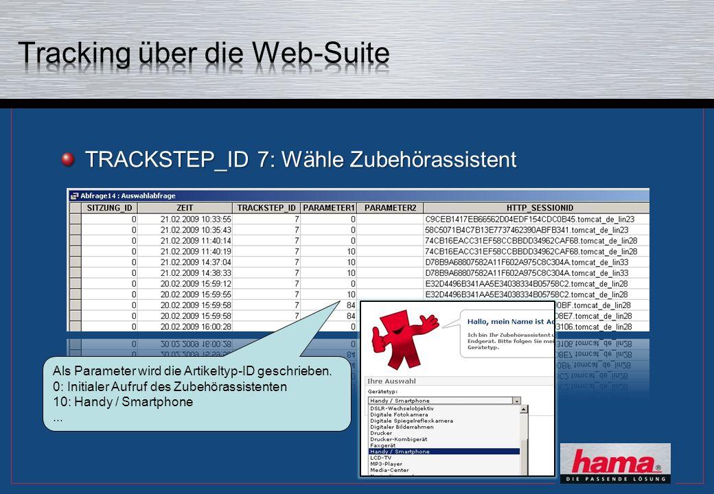 TRACKSTEP_ID 7: Wähle Zubehörassistent Als Parameter wird die Artikeltyp-ID geschrieben. 0: Initialer Aufruf des Zubehörassistenten 10: Handy / Smartp