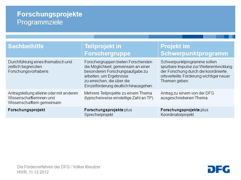 Forschungsprojekte Programmziele SachbeihilfeTeilprojekt in Forschergruppe Projekt im Schwerpunktprogramm Durchführung eines thematisch und zeitlich b