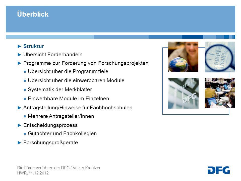Forschungsprojekte Antragstellung Leitfaden für die Antragstellung – Projektanträge 54.0154.01 Gliederung A.