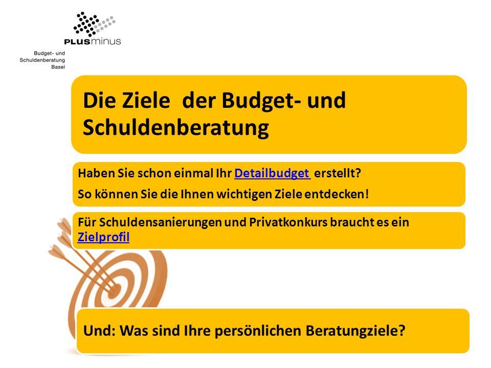Die Ziele der Budget- und Schuldenberatung 3 Haben Sie schon einmal Ihr Detailbudget erstellt Detailbudget So können Sie die Ihnen wichtigen Ziele entdecken.