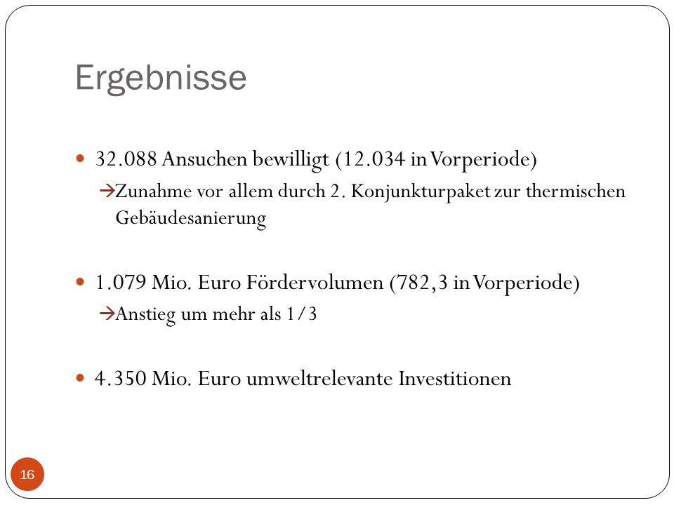 Ergebnisse 32.088 Ansuchen bewilligt (12.034 in Vorperiode) Zunahme vor allem durch 2. Konjunkturpaket zur thermischen Gebäudesanierung 1.079 Mio. Eur