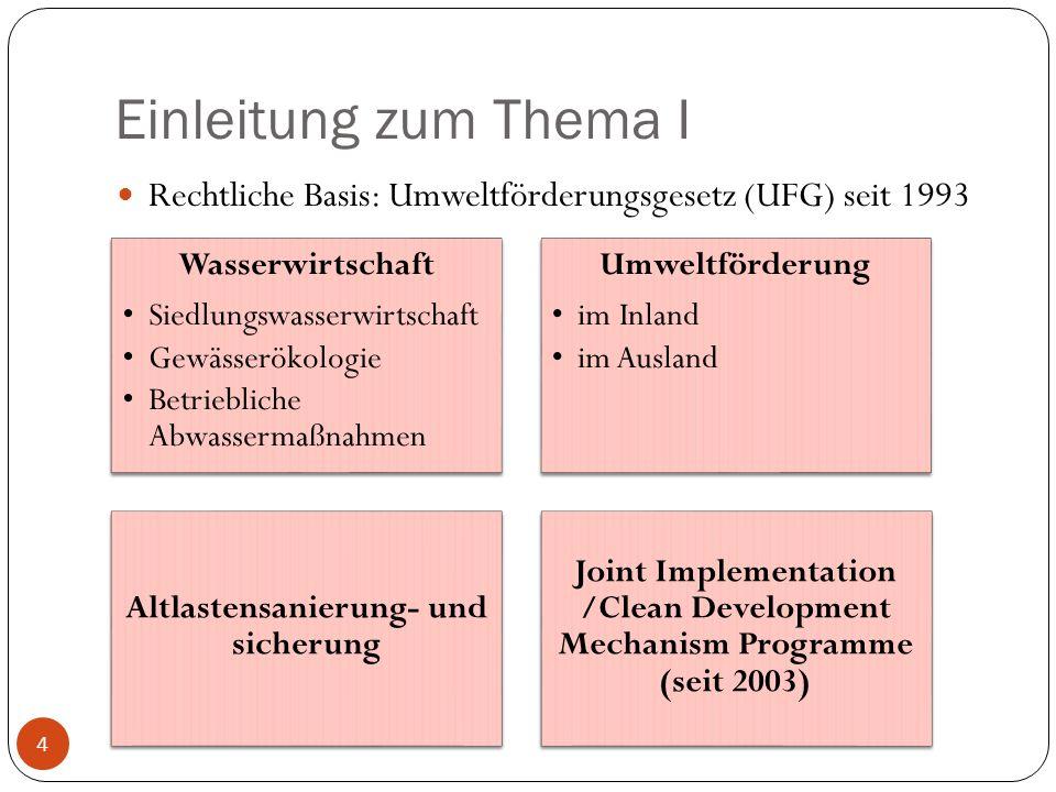 Einleitung zum Thema I Rechtliche Basis: Umweltförderungsgesetz (UFG) seit 1993 Wasserwirtschaft Siedlungswasserwirtschaft Gewässerökologie Betrieblic