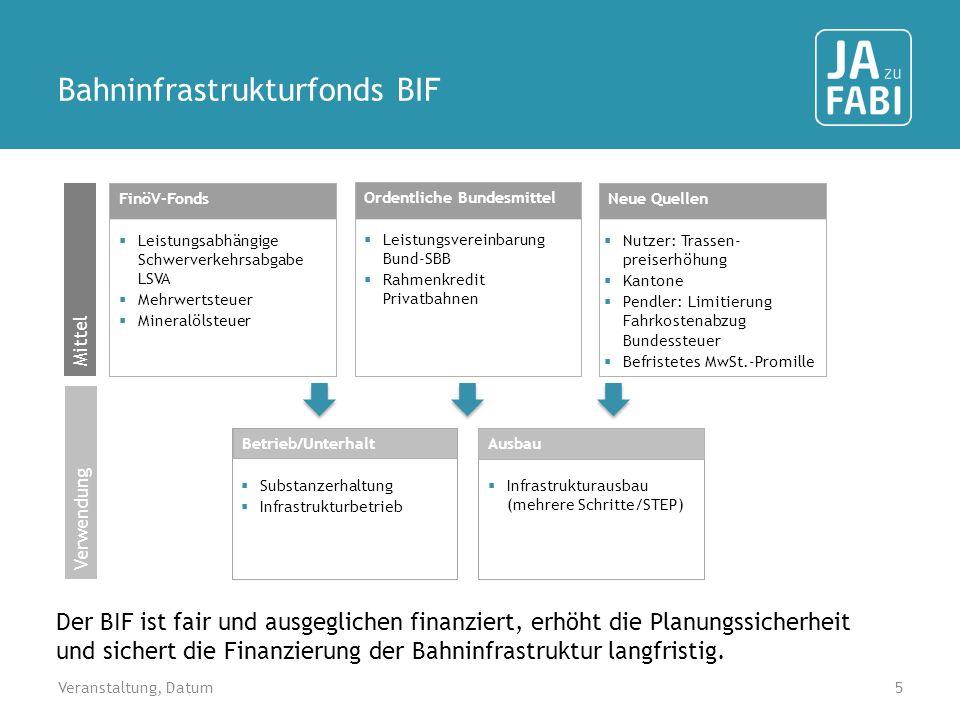Bahninfrastrukturfonds BIF Der BIF ist fair und ausgeglichen finanziert, erhöht die Planungssicherheit und sichert die Finanzierung der Bahninfrastruk