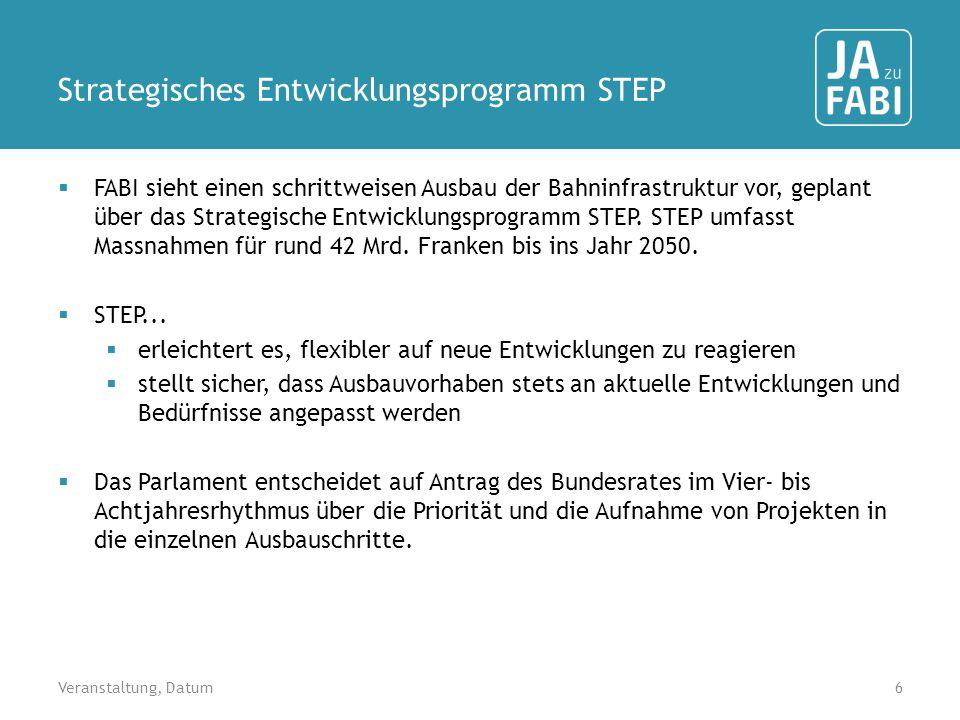 Strategisches Entwicklungsprogramm STEP FABI sieht einen schrittweisen Ausbau der Bahninfrastruktur vor, geplant über das Strategische Entwicklungspro
