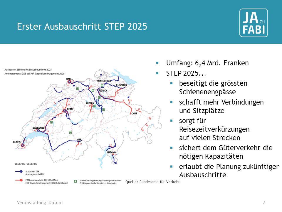 Erster Ausbauschritt STEP 2025 Umfang: 6,4 Mrd. Franken STEP 2025... beseitigt die grössten Schienenengpässe schafft mehr Verbindungen und Sitzplätze