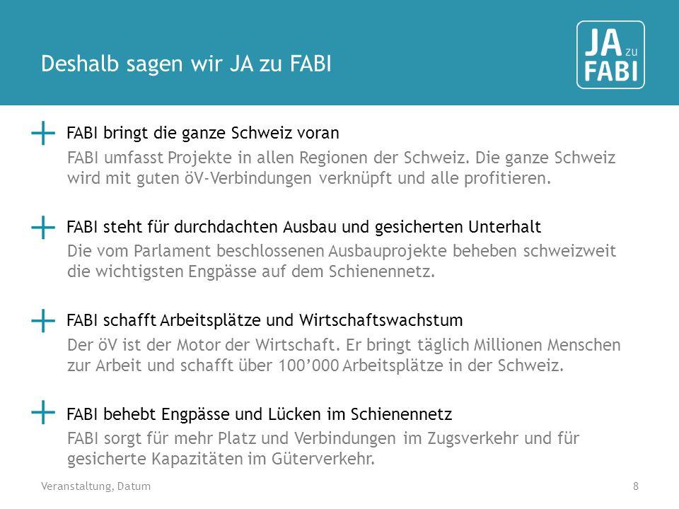 Deshalb sagen wir JA zu FABI FABI bringt die ganze Schweiz voran FABI umfasst Projekte in allen Regionen der Schweiz. Die ganze Schweiz wird mit guten