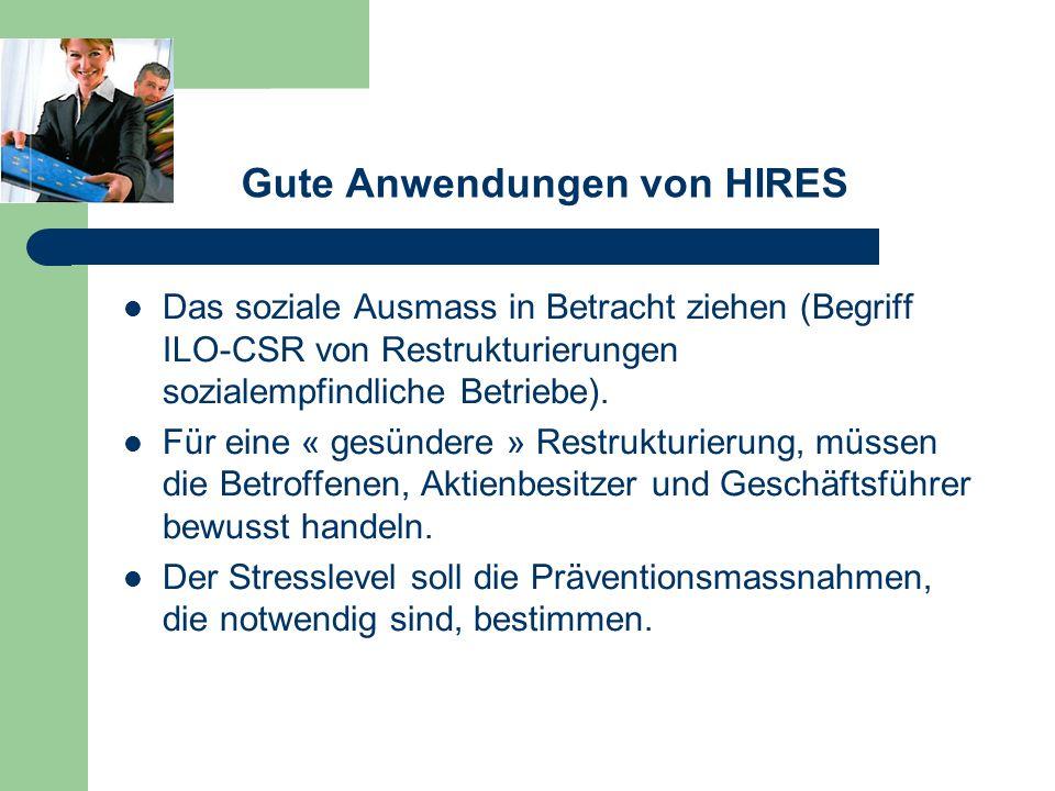 Gute Anwendungen von HIRES Das soziale Ausmass in Betracht ziehen (Begriff ILO-CSR von Restrukturierungen sozialempfindliche Betriebe). Für eine « ges