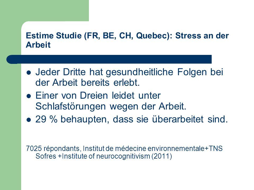 Estime Studie (FR, BE, CH, Quebec): Stress an der Arbeit Jeder Dritte hat gesundheitliche Folgen bei der Arbeit bereits erlebt. Einer von Dreien leide