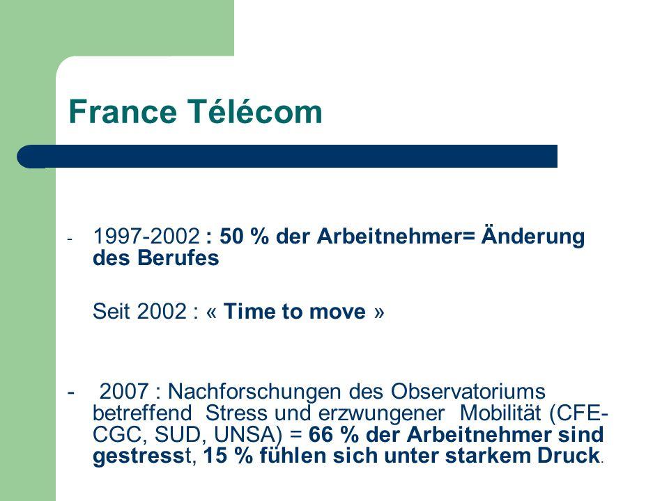 France Télécom - 1997-2002 : 50 % der Arbeitnehmer= Änderung des Berufes Seit 2002 : « Time to move » - 2007 : Nachforschungen des Observatoriums betreffend Stress und erzwungener Mobilität (CFE- CGC, SUD, UNSA) = 66 % der Arbeitnehmer sind gestresst, 15 % fühlen sich unter starkem Druck.