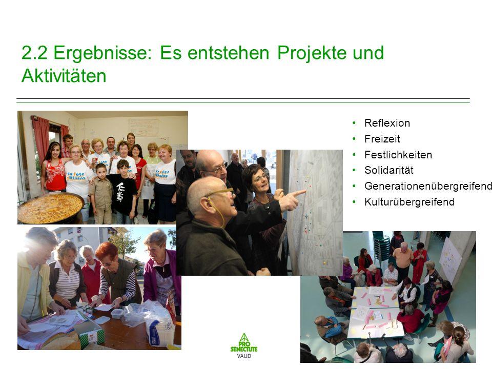 14 2.2 Ergebnisse: Es entstehen Projekte und Aktivitäten Reflexion Freizeit Festlichkeiten Solidarität Generationenübergreifend Kulturübergreifend