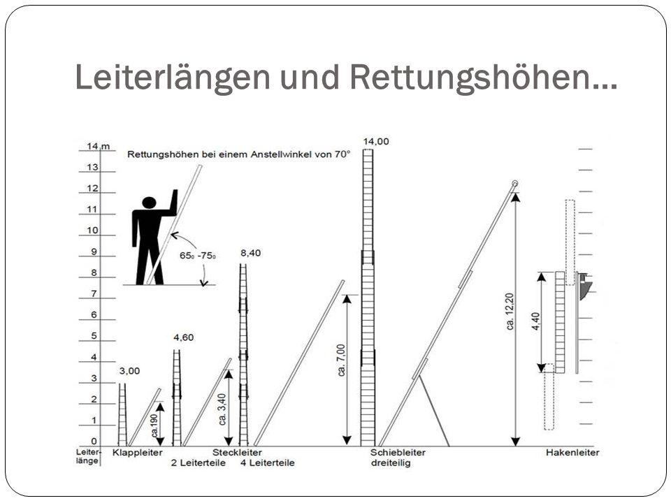 Einsatzgrundsätze bei tragbaren Leitern: Auf geeigneten Untergrund und sicheren Leiterstand achten.