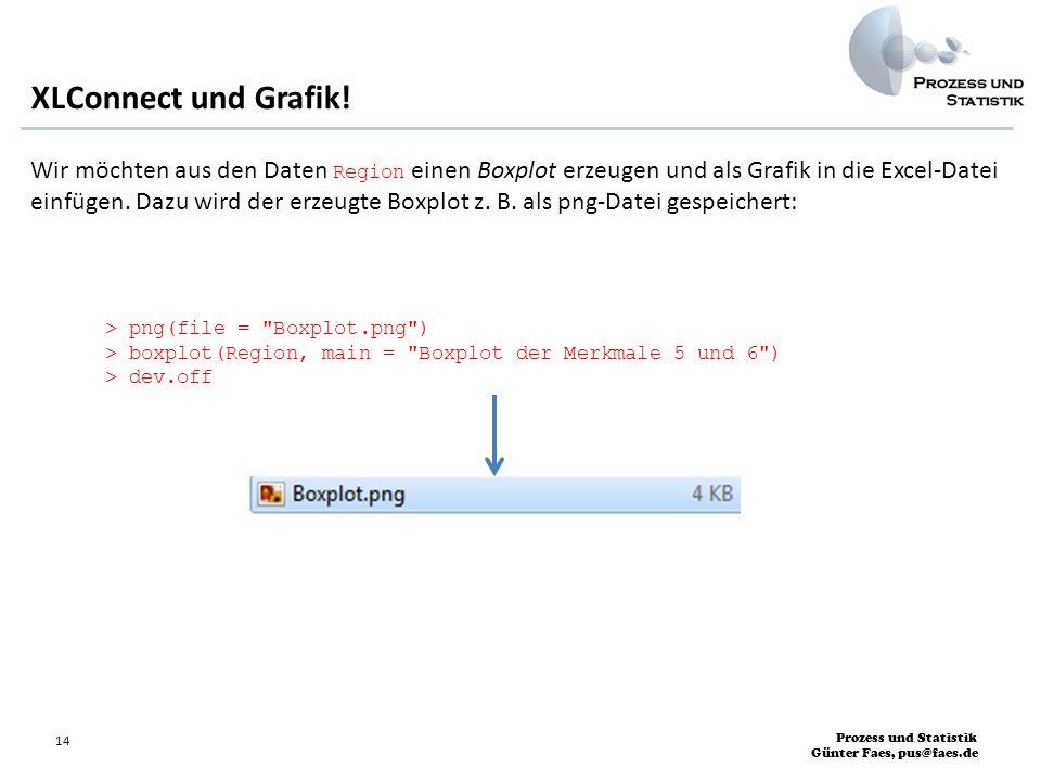 Prozess und Statistik Günter Faes, pus@faes.de 14 XLConnect und Grafik! Wir möchten aus den Daten Region einen Boxplot erzeugen und als Grafik in die