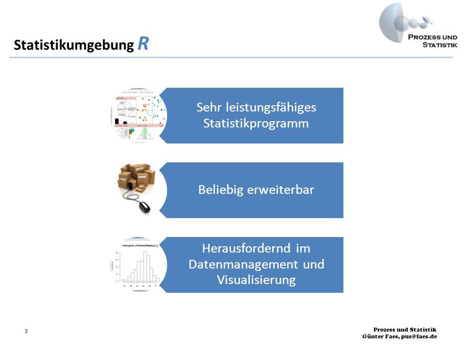 Prozess und Statistik Günter Faes, pus@faes.de 3 Statistikumgebung R Sehr leistungsfähiges Statistikprogramm Beliebig erweiterbar Herausfordernd im Da