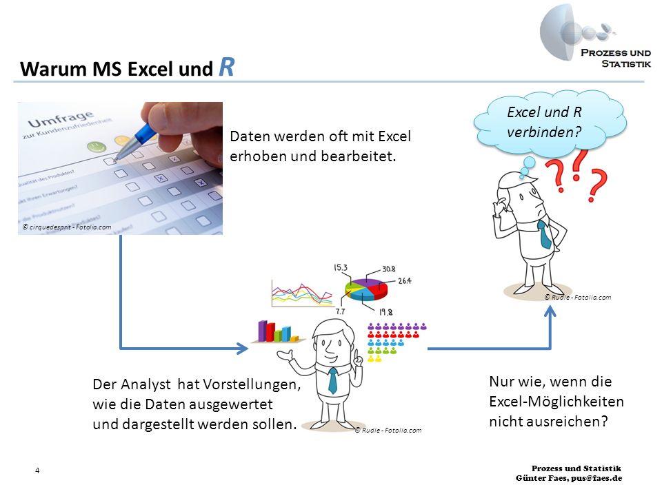 Prozess und Statistik Günter Faes, pus@faes.de 5 MS Excel und R RExcel Direkte Excel-R- Interaktion XLConnect Keine direkte Excel-R- Interaktion Ausgefeilte Lese- und Schreibfunktionen read- Funktionen Lese- und Schreibfunktionen (txt, csv) Datenbank funktionen R Wie werden Daten zwischen Excel und R ausgetauscht?