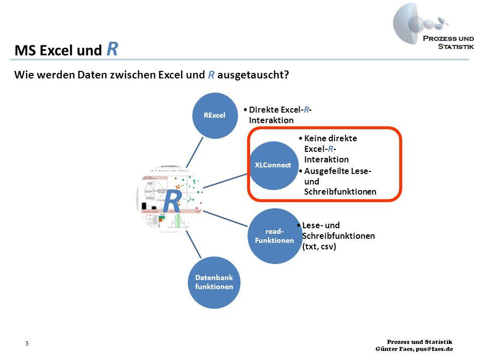 Prozess und Statistik Günter Faes, pus@faes.de 6 MS Excel und R über XLConnect Das Paket XLConnect wird durch die Mirai Solutions GmbH (Schweiz) zur Verfügung gestellt.Mirai Solutions GmbH Das Paket XLConnect stellt leistungsfähige Funktionen zum Lesen und Schreiben von Excel-Files zur Verfügung und läuft auf diversen Betriebssystemen.