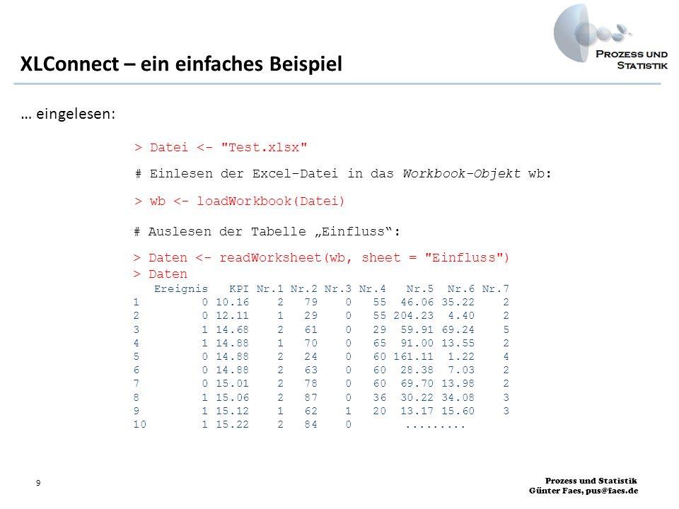 Prozess und Statistik Günter Faes, pus@faes.de 10 XLConnect – ein einfaches Beispiel Nun nehmen wir eine beispielhafte Änderung der Daten vor und … … schreiben die Daten zurück in die Excel-Datei über die Funktion writeWorksheetToFile : > writeWorksheetToFile(Datei, data=Daten, sheet= Einfluss , startRow=1, startCol=1)