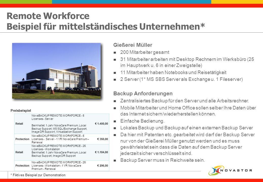 Remote Workforce Beispiel für mittelständisches Unternehmen* Gießerei Müller 200 Mitarbeiter gesamt 31 Mitarbeiter arbeiten mit Desktop Rechnern im We