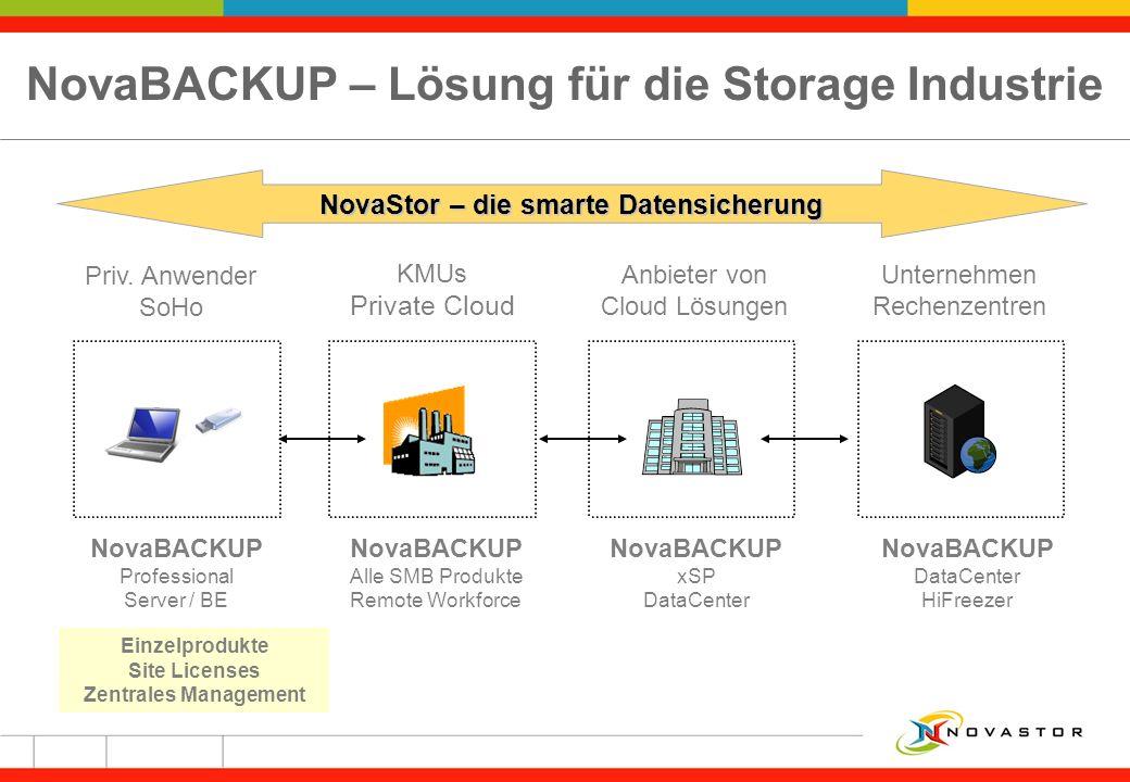 Anbieter von Cloud Lösungen NovaStor – die smarte Datensicherung Unternehmen Rechenzentren NovaBACKUP DataCenter HiFreezer KMUs Private Cloud Priv. An