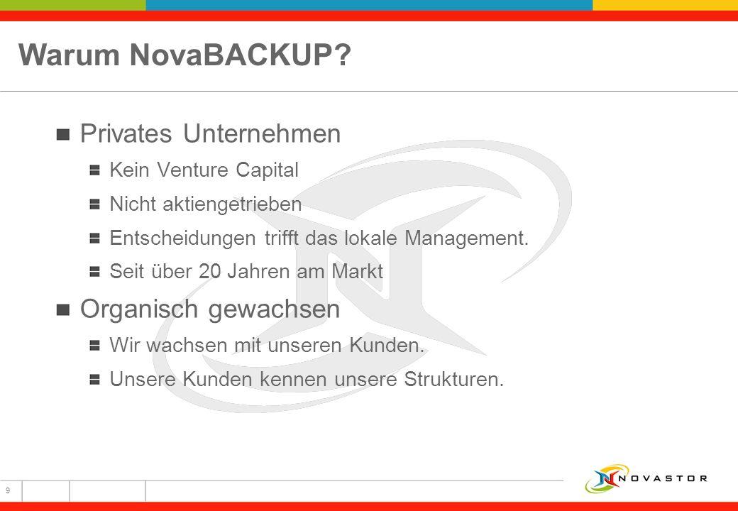 Warum NovaBACKUP? Privates Unternehmen Kein Venture Capital Nicht aktiengetrieben Entscheidungen trifft das lokale Management. Seit über 20 Jahren am